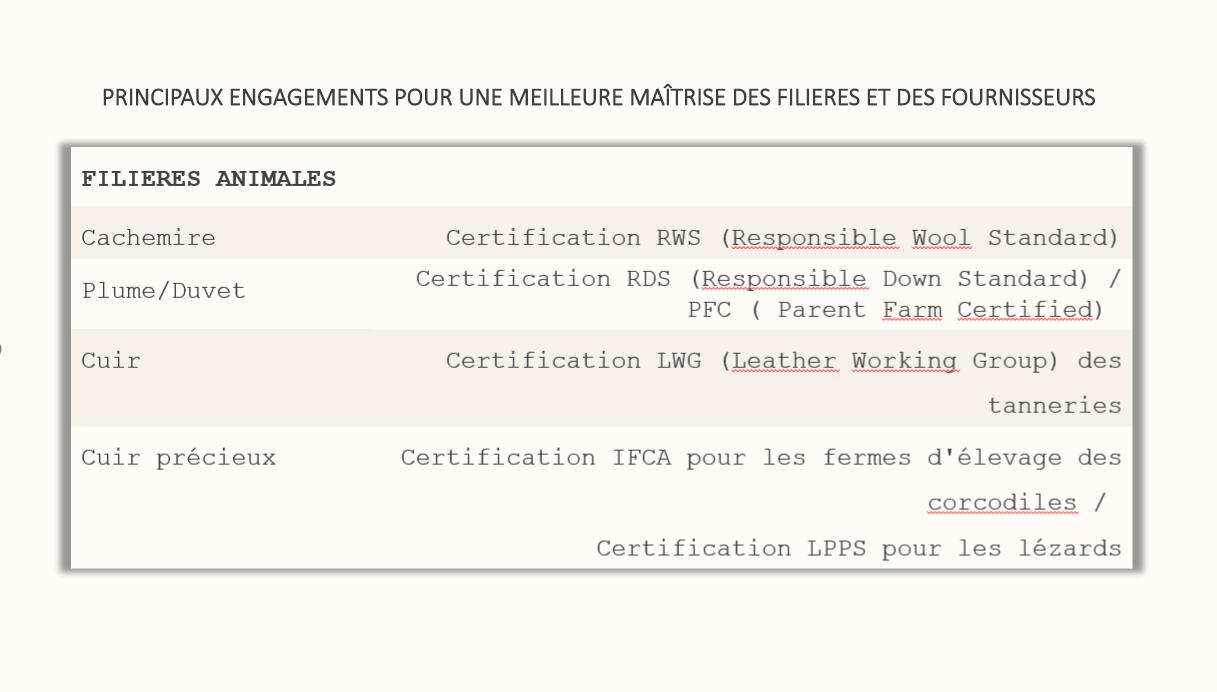 Certifications filières animales