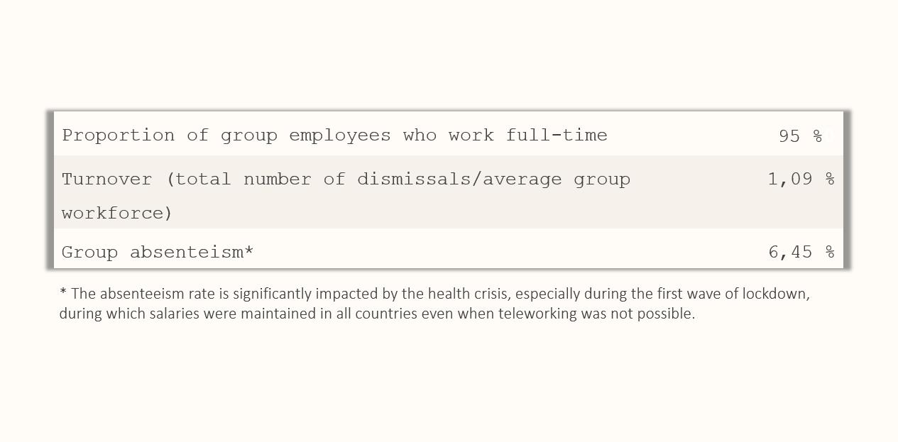 employee-satisfaction-rate_2020