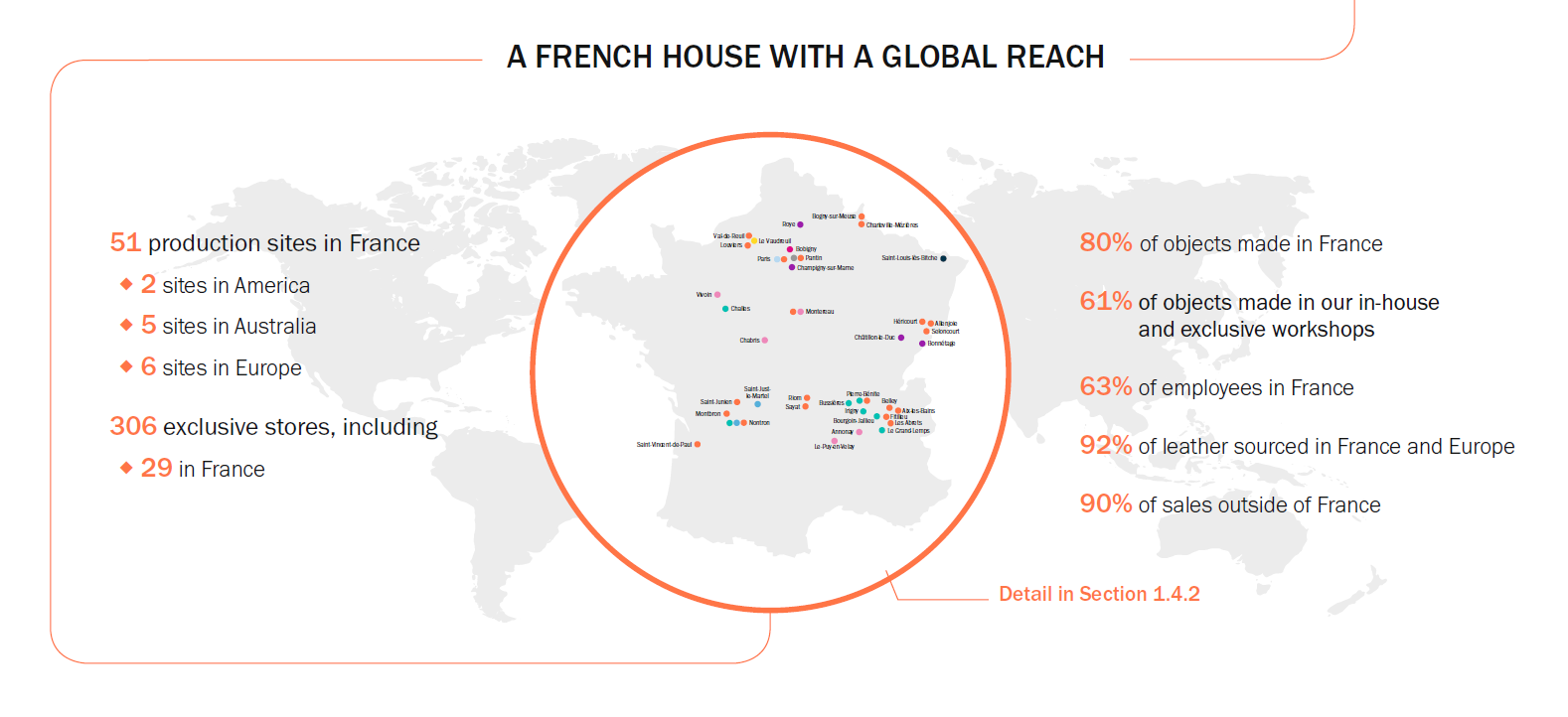 A french house with a global reach 2020